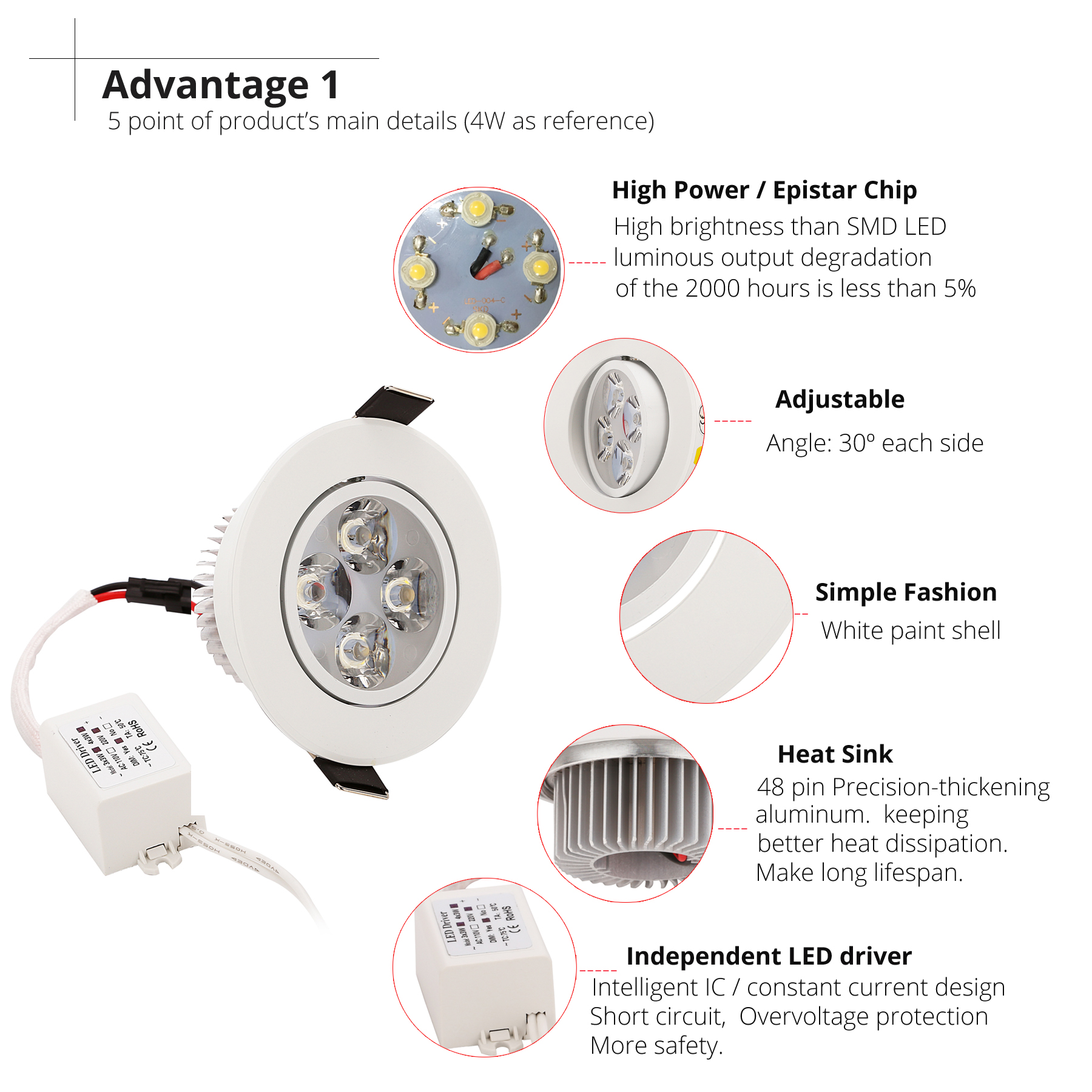 4 pcs / lot 3 W 4 W 5 W 7 W downlight Epistar LED plafonnier - Éclairage intérieur - Photo 3