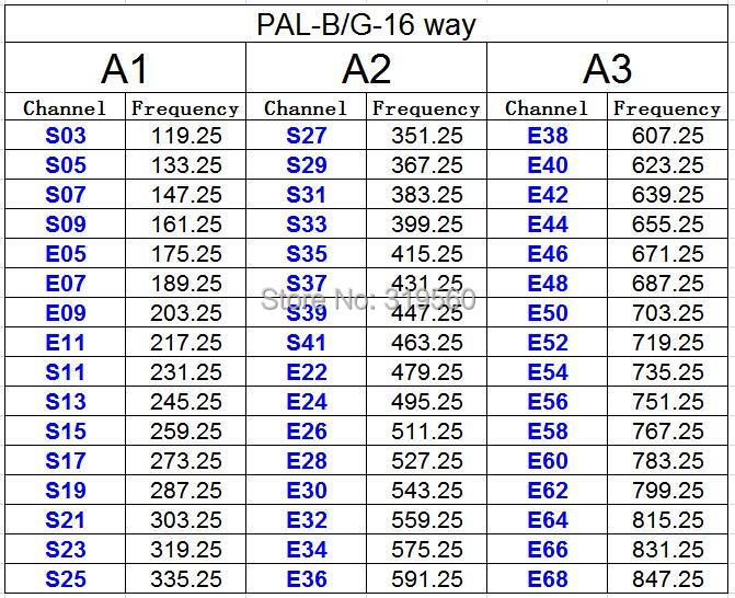 PAL-BG-16way