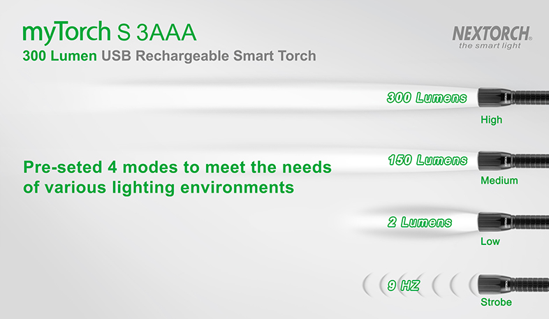 1000 люменов многофункциональный EDC фонарик USB Перезаряжаемый мини светодиодный брелок Портативный УФ фонарик - 5