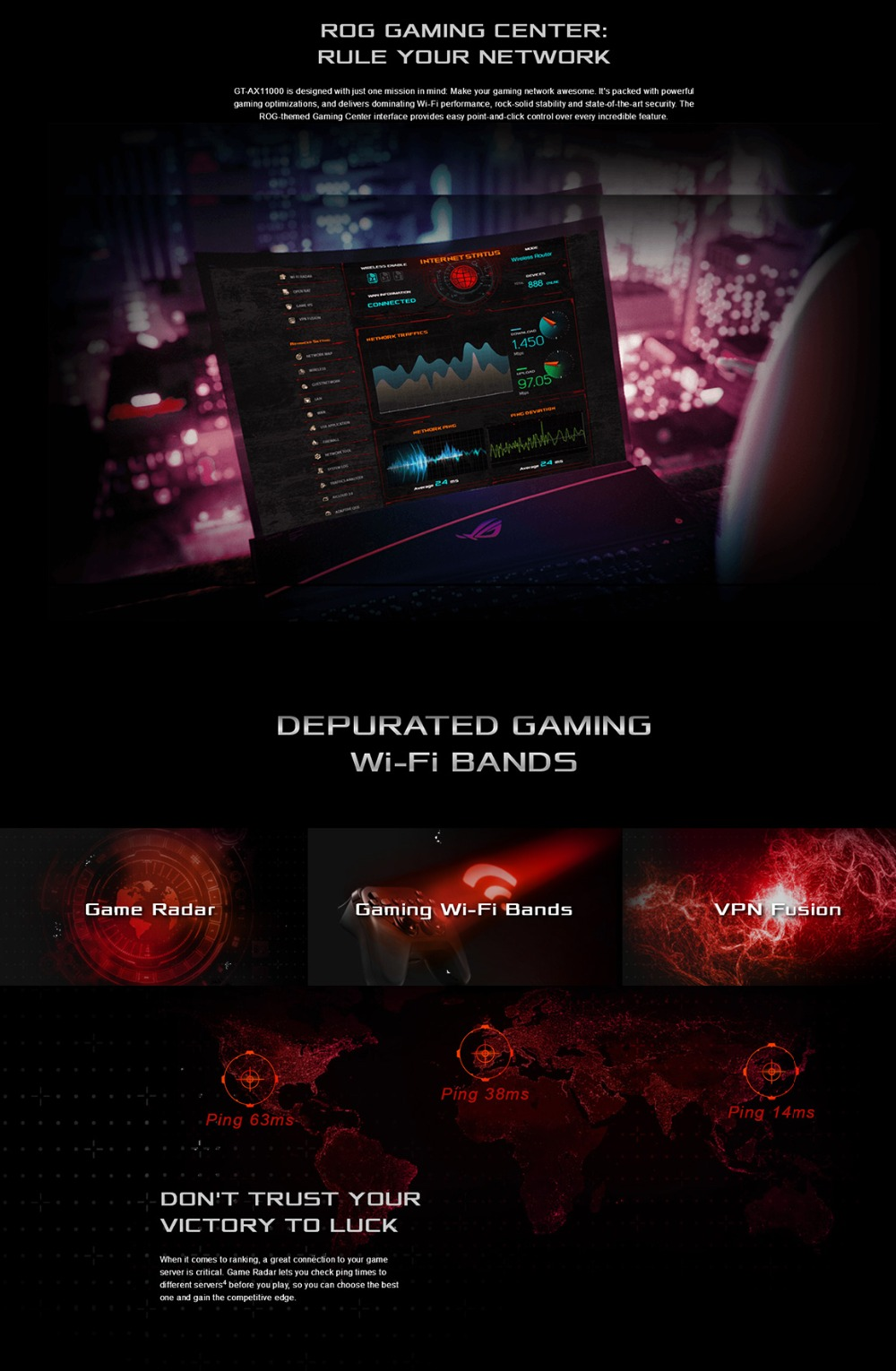 Detail Feedback Questions about ROG GT AX11000 Tri band WiFi Gaming