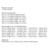 La Camiseta Para Los Niños 2017 Nueva Primavera de La Moda Patrón Coche de la Historieta de La Camiseta Niños O-cuello de Manga Larga Ropa de los Cabritos Muchachos 4890Z