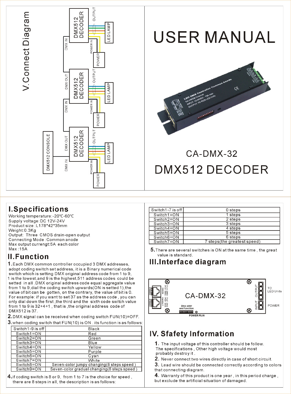 medium resolution of 3 channel dmx decoder 3ch dmx512 rgb dimmer controller with rj45 max 5a each channel for led strip lights module in rgb controlers from lights lighting on
