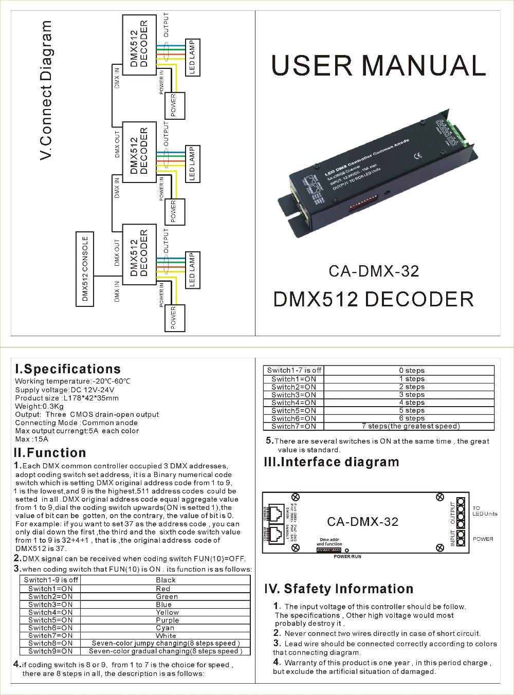 3 Channel DMX Decoder 3CH DMX512 RGB Dimmer Controller with RJ45 Max ...
