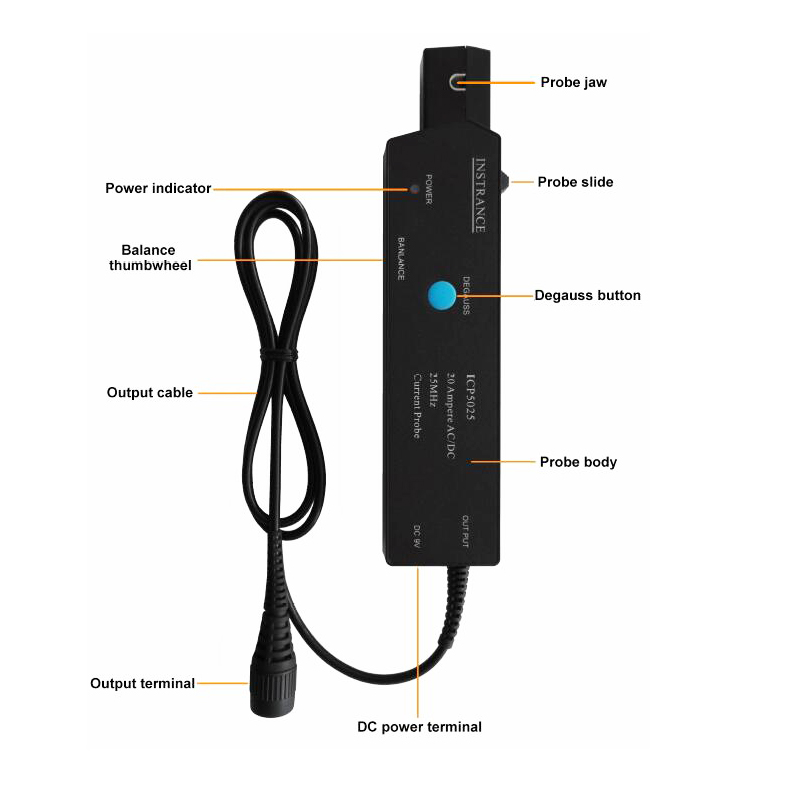 50M/20A high frequency current probe instead of TCP202A