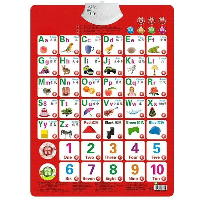 Aliexpress  Buy Learn Numbers Alphabet Card Book Baby Sound