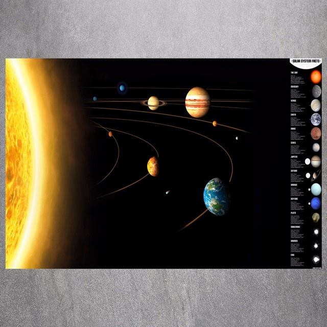 Solar System Model Chart Canvas Art Print Painting Poster Wall Picture For Living Room Home Decorative Bedroom Decor No Frame