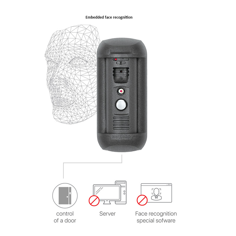 Sip Phone Built-in Ip Facial Recognition Intercom Camera