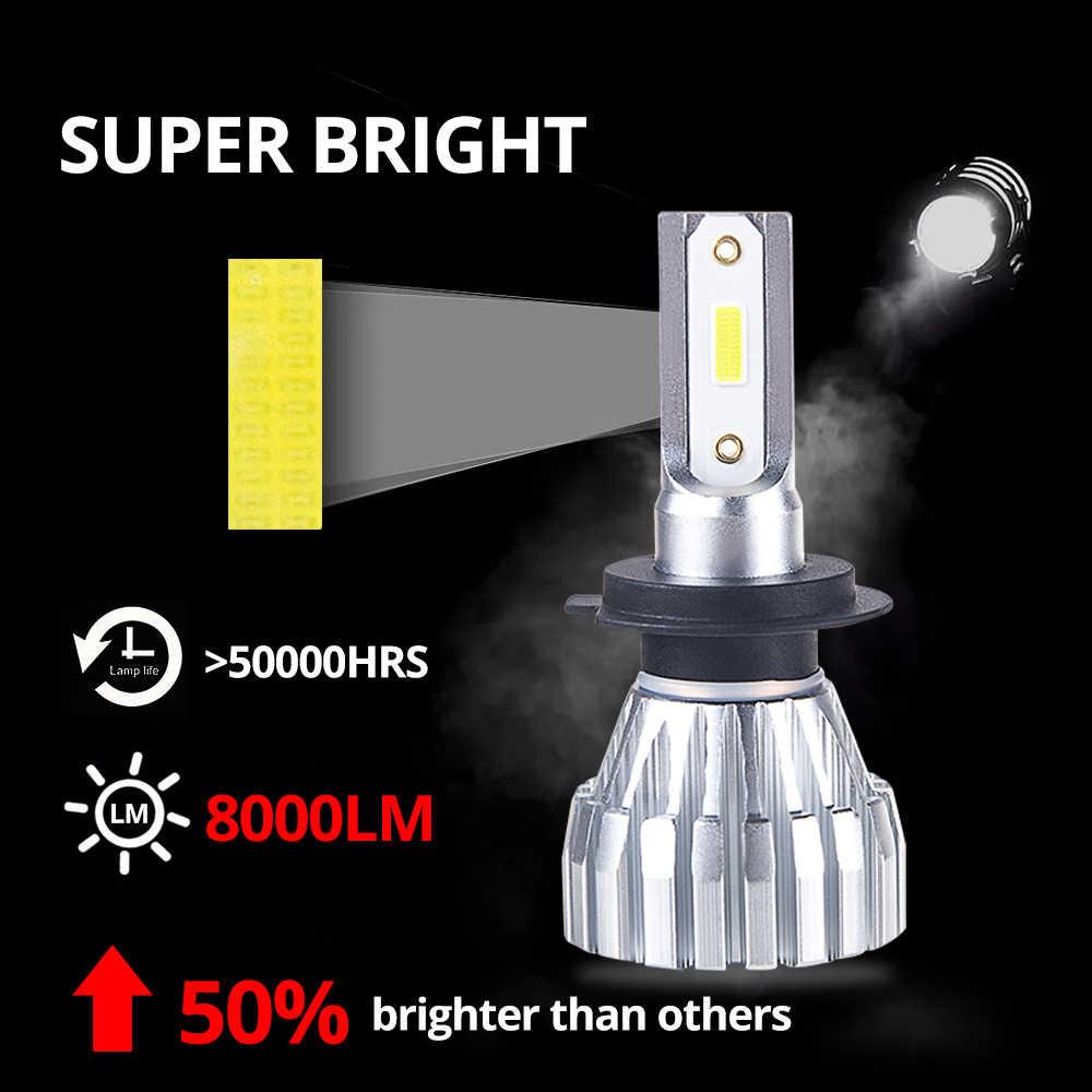 Avacom LED Mini Car Fog Lights 6500K 12V COB LED H11 H8 9005/HB3 9006/HB4 Automobiles Daytime Runing Light LED H3 Car  Lamps