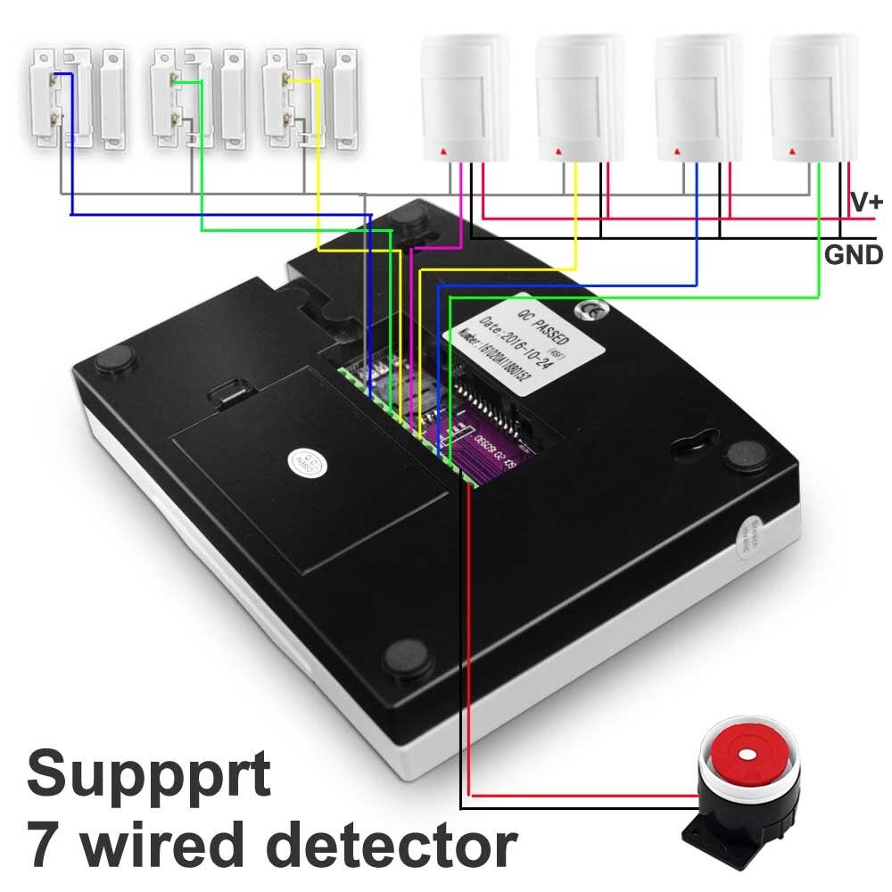 2019 New Earykong Wireless GSM Alarm System LCD Keyboard Door Winodw Open Detector Wireless Strobe Siren PIR Sensor Alarm M2B