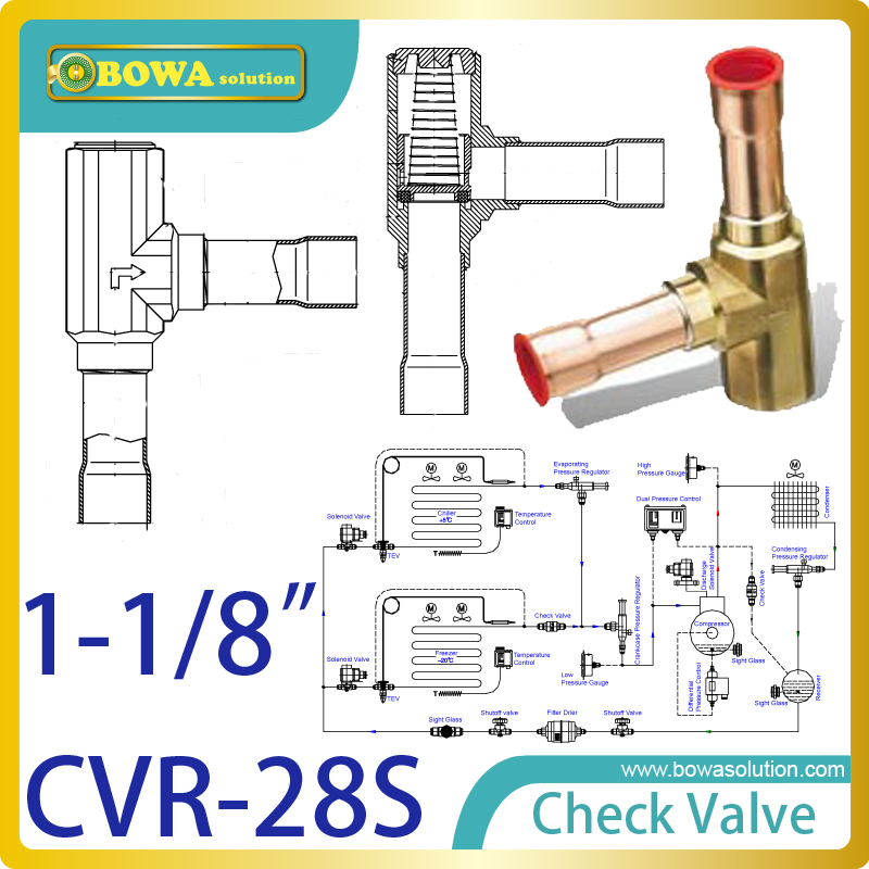 1-1/8 Single direction valve for temperature machine and brine unit replace emerson AKC check valve  or Honeywell check valve 3 8 check valve with solder connection for bus air conditioner and refrigeration truck replace sporlan check valve