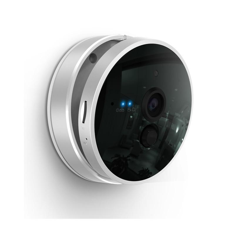 CTVMAN IP Camera Security Home 720P 1080P ONVIF WIFI P2P