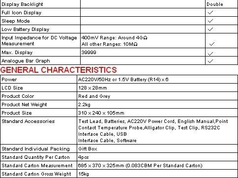 1000 в 10А макс дисплей 39999 автоматический выбор диапазона цифровой мультиметр ut804 блок