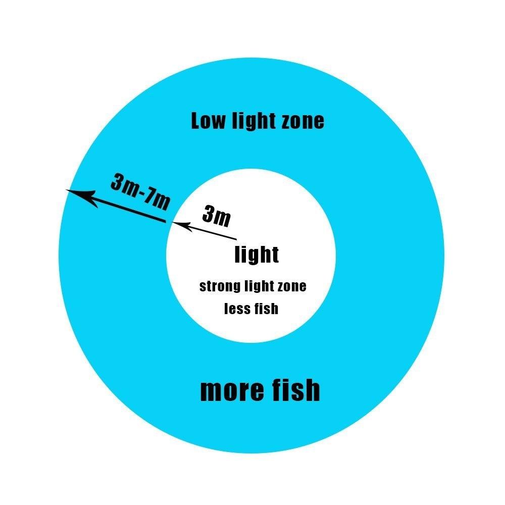 de pesca para camarão, camarões, lulas e peixes, 10w
