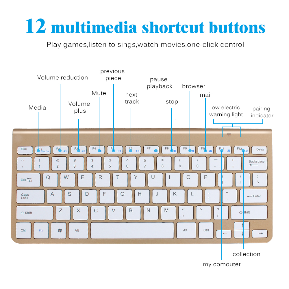 Portable Wireless Keyboard for Mac Notebook Laptop TV box 2 4G Mini  Keyboard Mouse Set Office Supplies for IOS Android Win 7 10
