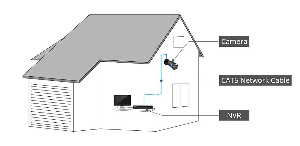 H.VIEW 4ch 1080p CCTV Camera System PoE H.265 CCTV Camera System 2mp Surveillance Kit PoE 48V Surveillance Kit Full HD (14)