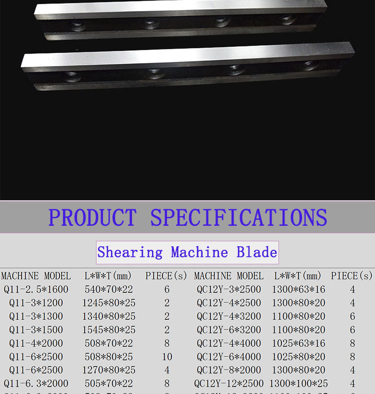 China blade blade Suppliers