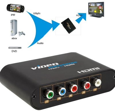 354 Component Video (YPbPr) to HDMI converter,YPbPr to HDMI video converter,1080P video YPbPr& Audio R/L to HDMI adapter цифровой конвертер espada vga r l audio to hdmi adapter hcv0101