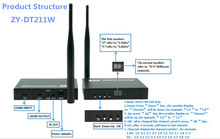 200ft Wi-fi Video Audio Transmission HDMI Wi-fi Transmitter Receiver 1080P WIFI HDMI Sender Wi-fi Extender 60m With IR