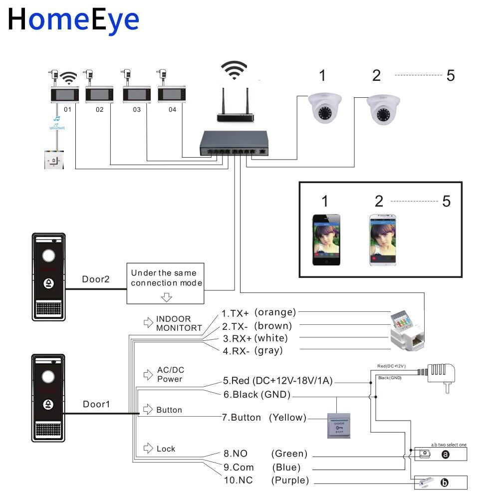 Купить с кэшбэком 720P WiFi IP Video Door Phone Video Intercom 2-2 Home Access Control System Android IOS App Remote Unlock Touch Screen Wholesale