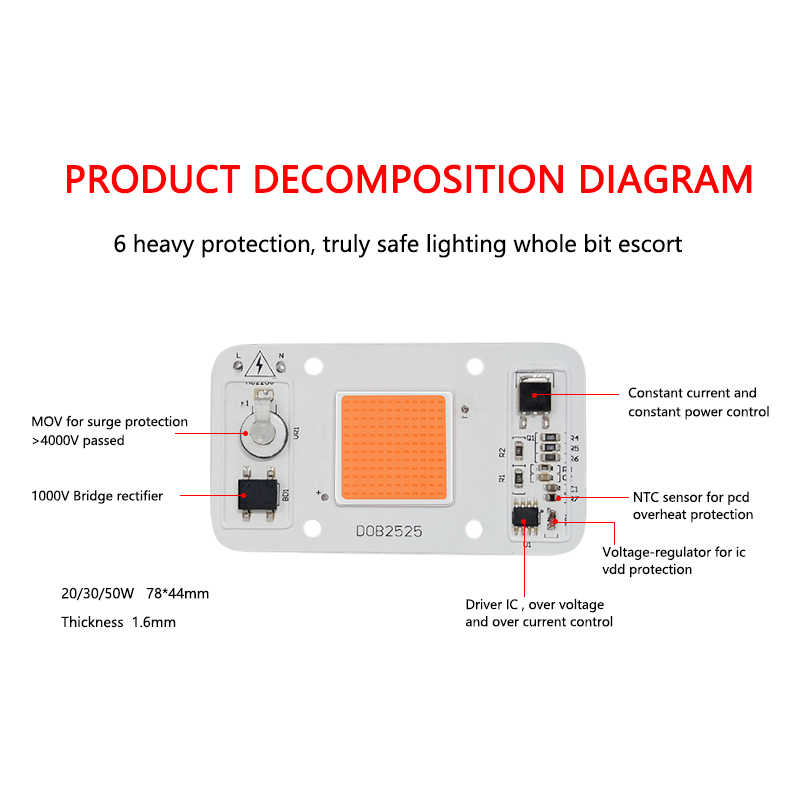 DIY DOB LED Grow Light Hydroponice AC 220V 20W 30W 50W Driverless LED Grow Chip Smart IC For Indoor Garden DIY Growth And Bloom