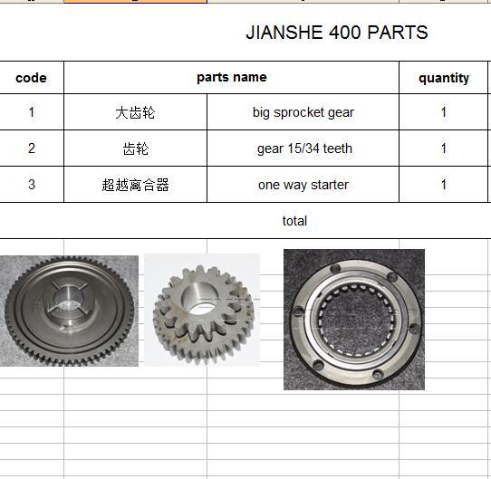 Grand pignon/vitesse 15/34 dents/une façon démarreur pour JIANSHE 400 ATV400-1-2-3-7