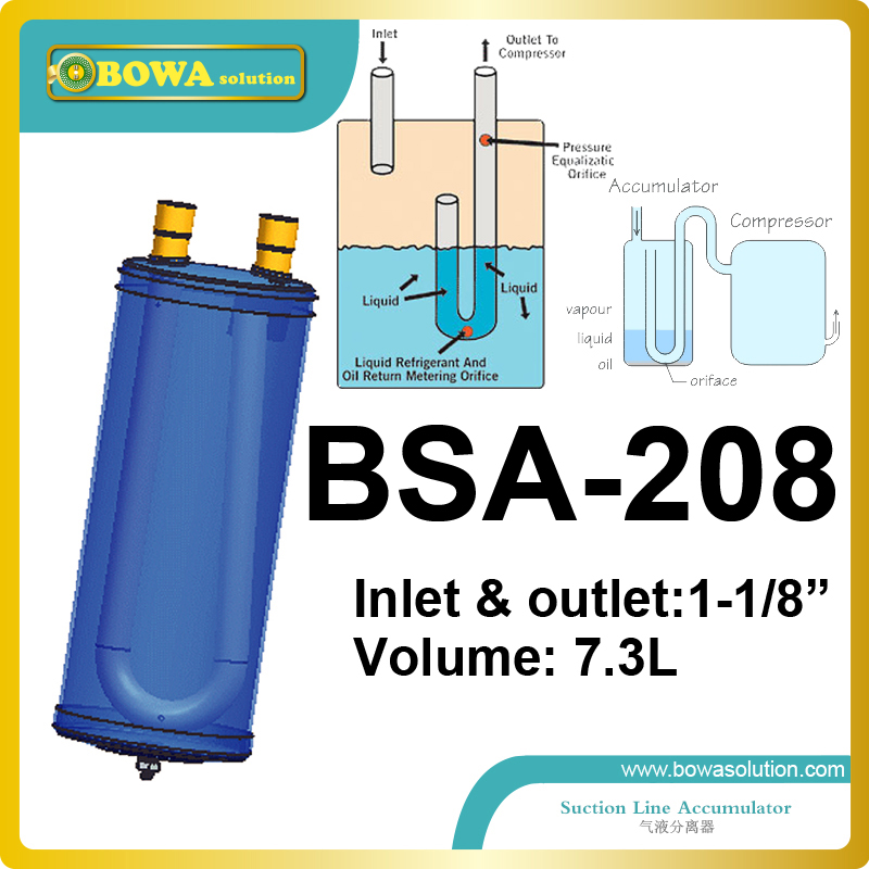 7.3L HVAC accumulator protect the compressor against an accidental return of refrigerant in its liquid phase  in suction pipes against the physicists – against the ethicists l311 v 3 trans bury greek