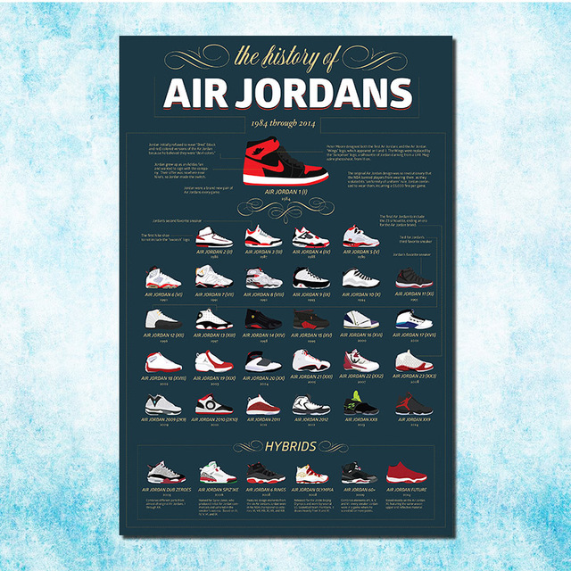 Michael Jordan Shoes Mj 23 Chicago Bulls Nba Mvp Basketball Silk Canvas Poster 13×20 32x48inch