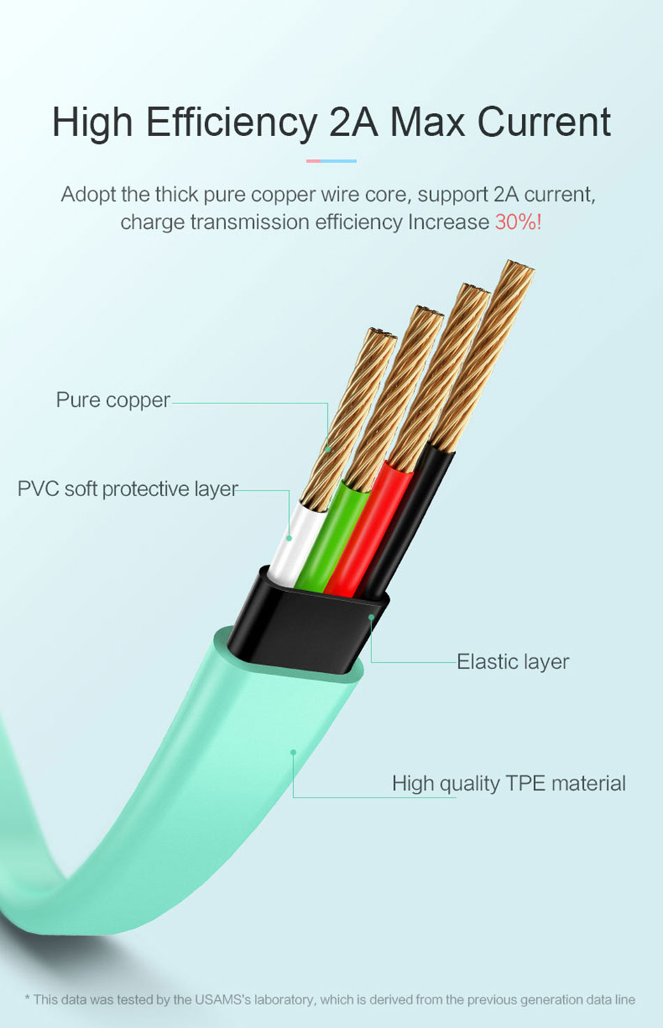 Type C Cable For Samsung Xiaomi Oneplustype Usb Cables Original Wiring 1