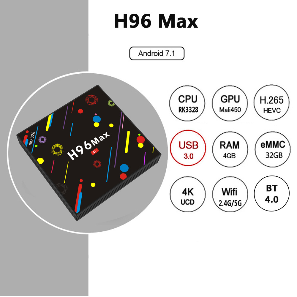 AKASO H96 Max H2 Android 7.1 TV Box 4G 32G RK3328 Quad Core 4K Smart Tv VP9 HDR10 USB3.0 WiFi Bluetooth Media Player Set Top Box satxtrem h96 max h2 android 7 1 tv box 4gb 64gb rk3328 quad core 4k vp9 hdr10 usb3 0 wifi bluetooth 4 0 media player pk x92 x96