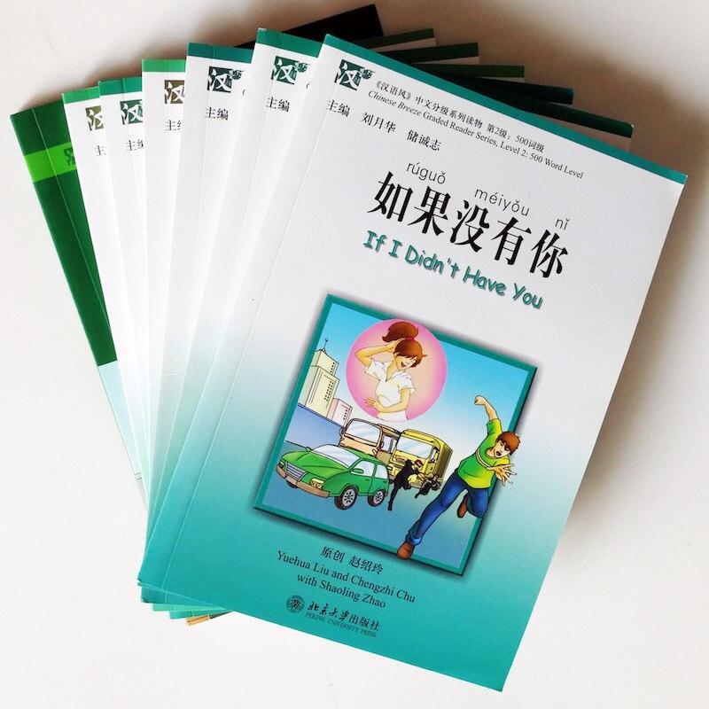 7 książek/zestaw chiński wiatr klasyfikowane czytnik serii poziom 2: 500 słów poziom kolekcja w Książki od Artykuły biurowe i szkolne na  Grupa 1
