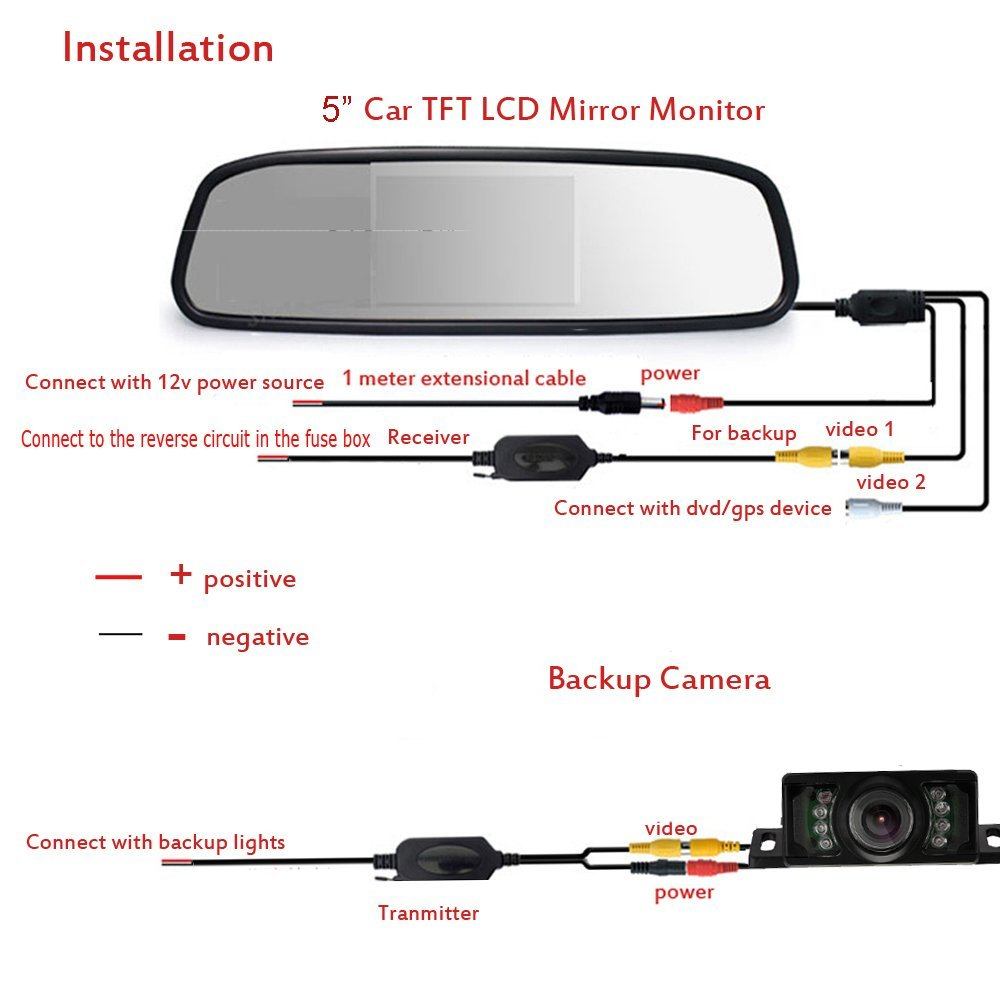 Backup Camera Circuit Koolertron Wiring Diagram Podofo Universal Car Rear View Wireless 1000x1000
