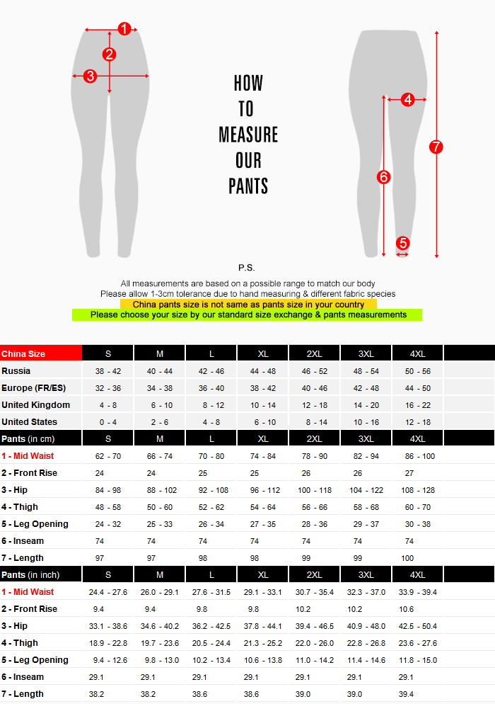 How to measure lower part