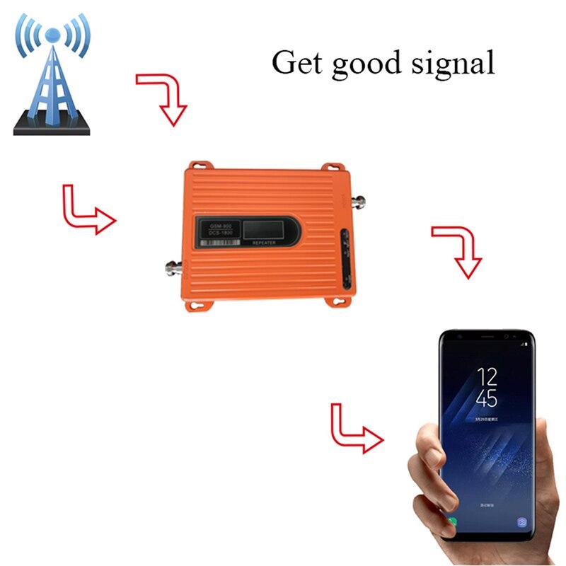 Amplificateur de Signal d'antenne double bande 900 1800 mhz Gsm répéteur de Signal Mobile 2g 4g LTE amplificateur de téléphone Mobile 70dbi