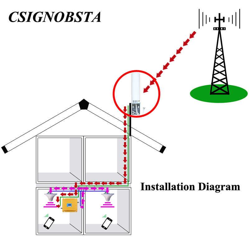 Alta Ganancia 10/12dBi 800-2700 MHz antena externa 3G 4G exterior conector F para el potenciador de señal de móvil antena omni-direction
