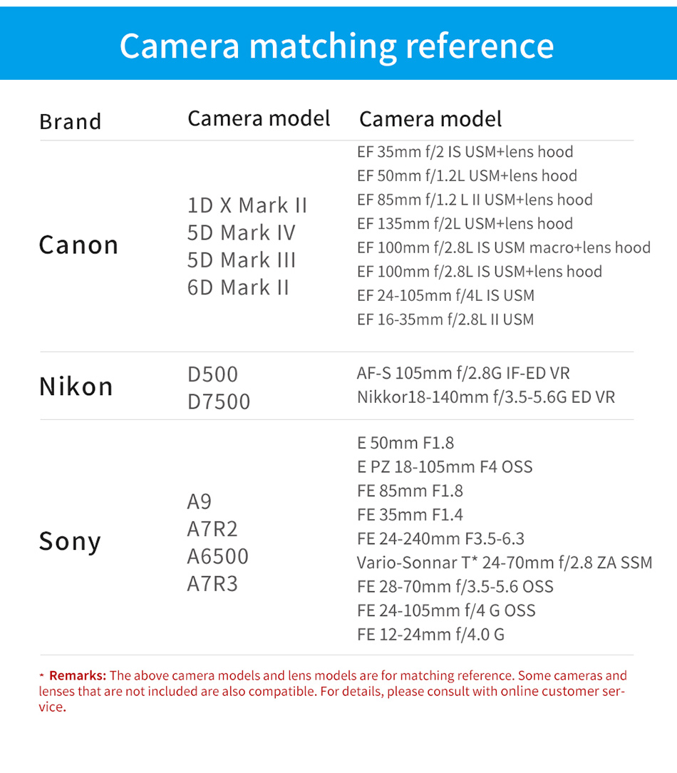 Feiyutech Feiyu AK4000 AK00 3-Axis DSLR Stabilizer Follow Focus Handhel Video Gimbal for Sony Canon Panasonic Nikon cameras 14