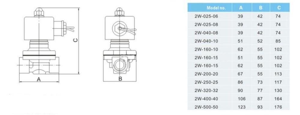 """1/"""" 3/8"""" 1/"""" 3/4"""" """" DN8 DN15 DN25 Электрический электромагнитный клапан из нержавеющей стали 12 В 24 В 220 В 110 В пневматический клапан для воды, масла, Газа"""