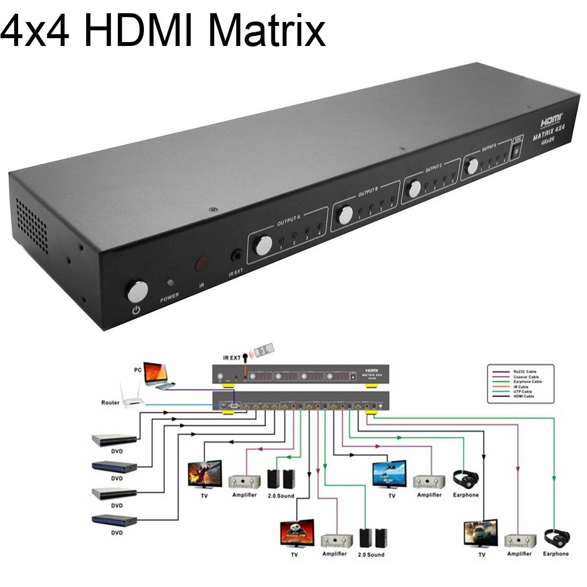 HDMI Matrix 2.0 HDMI 4X4 Swither Splitter 4kx2k 3D HDTV audio video Receiver 4 input 4 output with HDCP 2.2,ARC,IR,RS232_DHL