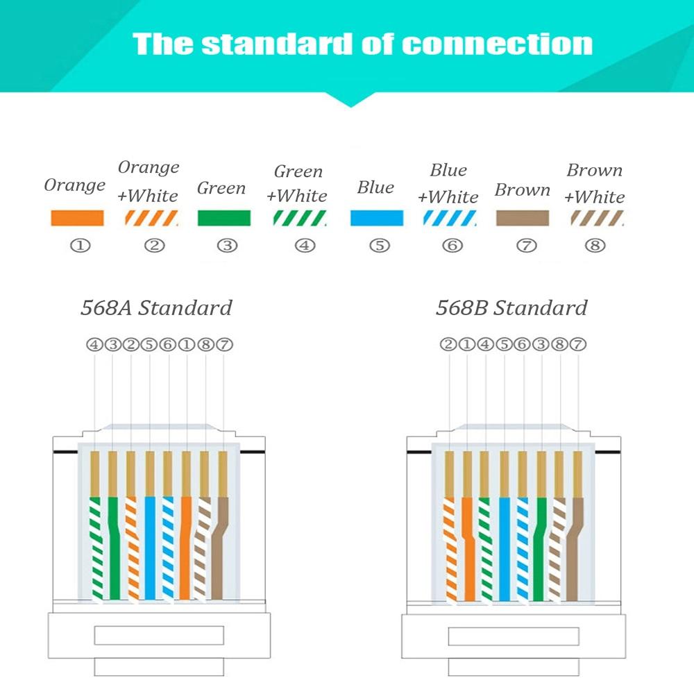xintylink ez rj45 connector cat6 rj 45 ethernet cable plug cat5 cat5e 8p8c network 8pin stp cat 6 shielded modular 50pcs 100pcs in computer cables  [ 1000 x 1000 Pixel ]