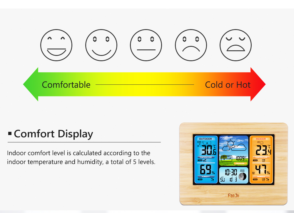 HTB1Jj4JV9zqK1RjSZFHq6z3CpXaK FanJu FJ3373 Weather Station Digital Thermometer Hygrometer Wireless Sensor Forecast Temperature Watch Wall Desk Alarm Clock