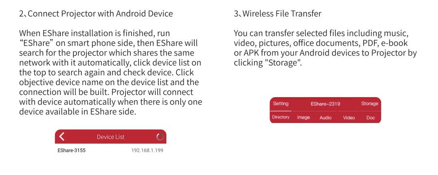 E-share instruction for Android2