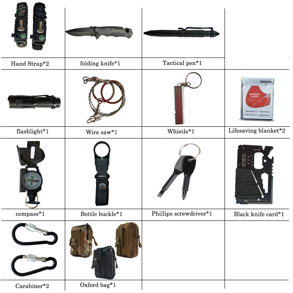 16-in1Emergency-Survival-kit-Gear-multi-tool-First-Aid-Kit-Outdoor-Camping-equipment-Survival-Whistle-Flashlight (3)