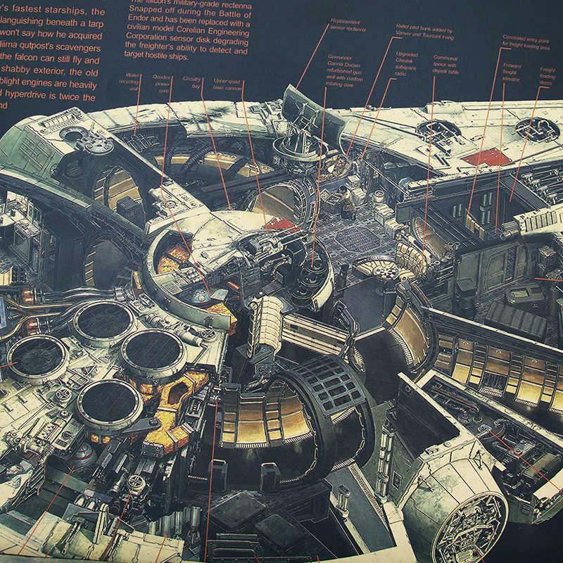 DLKKLB Star Wars VINTAGE โปสเตอร์ภาพยนตร์คลาสสิกยานอวกาศ Millennium Falcon กระดาษคราฟท์ VINTAGE ตกแต่งสติ๊กเกอร์ติดผนัง
