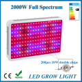 LED Grow Light 1000W 2000W 600W 300W 1200W Double Chips Fitolampa Led Grow Light Full Spectrum  Aquarium 24W Plant Grow Light