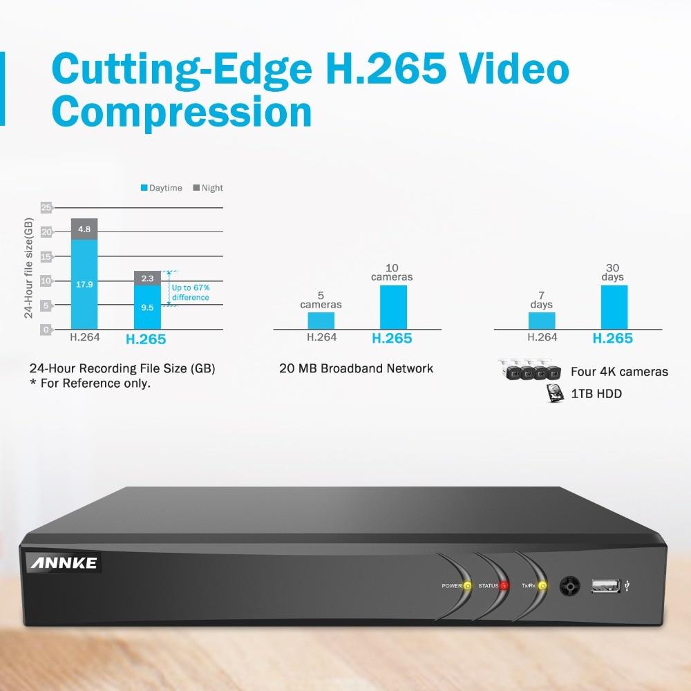 ANNKE 4K Ultra HD 8CH CCTV Camera Security System H 265+ DVR 8PCS 8MP CCTV  System IR Outdoor Night Vision Video Surveillance Kit