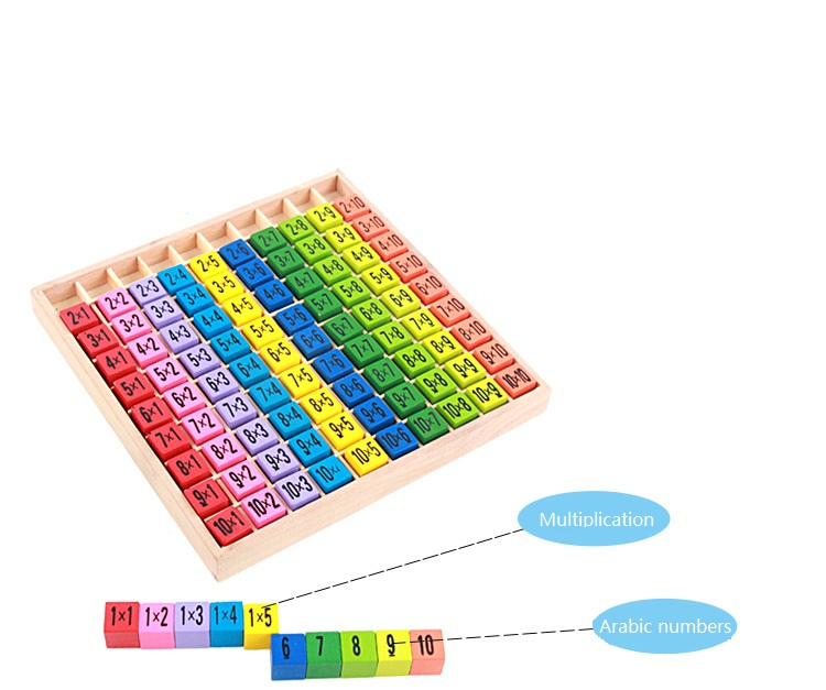 Compare prices on math tables online shopping buy low for 99 times table