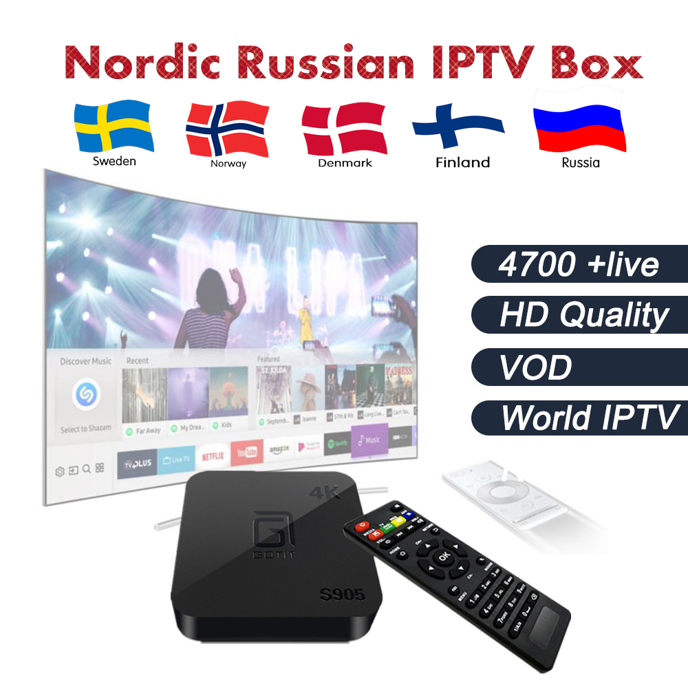 Sweden IPTV Box GOTiT S905 1GB 8GB Android 5.1 TV BOX 4K H.265 KODI 16.0 XBMC Amlogic S905X Quad-core 500+ Albanian Channels
