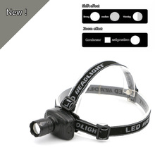 Coquimbo Waterproof Mini LED Headlamp Outdoor Headlight Flashlight Head Frontale Torch camping hunting Riding Light USE AAA
