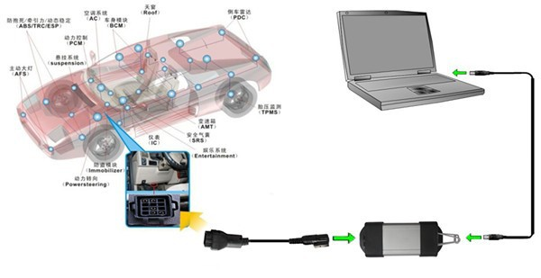 Top Quality CAN Clip V195 Diagnostic interface with Full Chip AN2135SC AN2136SC