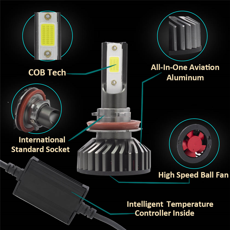 HTB1Jnu9XOYrK1Rjy0Fdq6ACvVXao YHKOMS Canbus Car Headlight LED H4 H7 3000K 4300K 6500K 8000K LED Bulb H11 H8 H1 H3 9005 9006 880 881 H27 Auto Fog Light Lamp