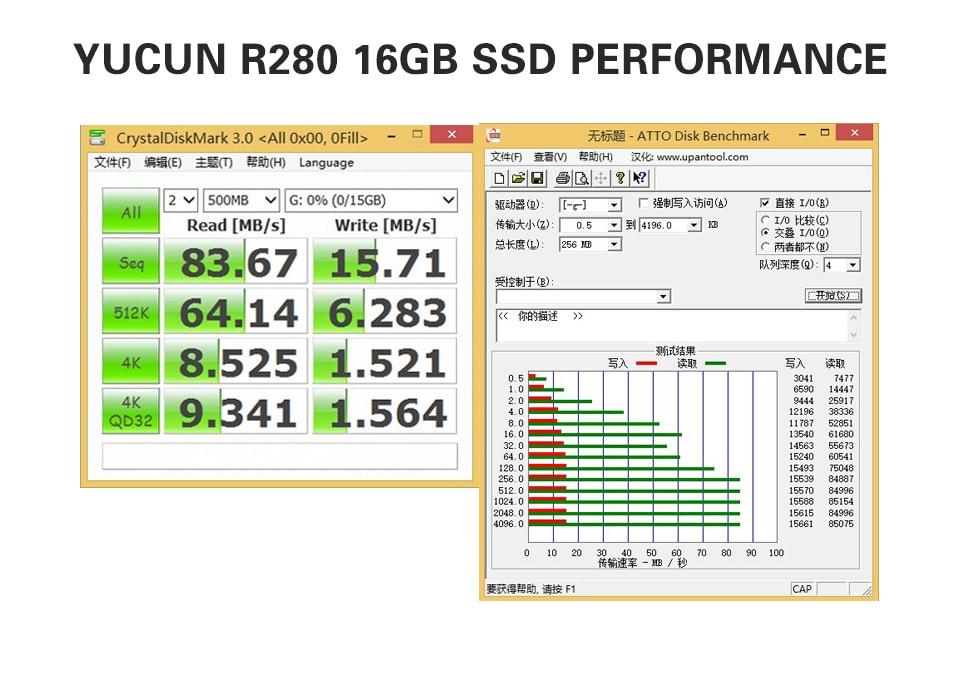 R280 16GB